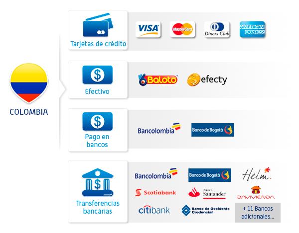 pago en pesos colombianos