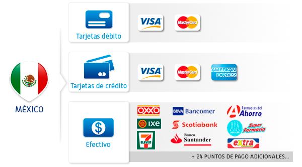 pago en pesos mexicanos